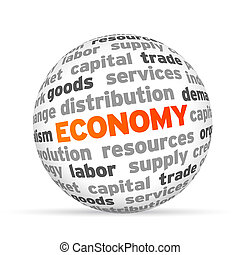 3d Economy Word Sphere on white background.