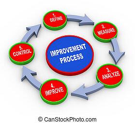 3d Illustration of concept of improvement process flow chart