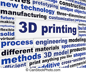3d printing technical word clouds