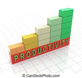 3d productivity propgress bars