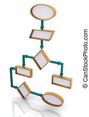 3d render of basic program flow chart