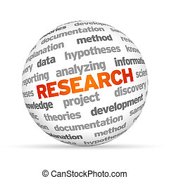 3d Research Word Sphere on white background.
