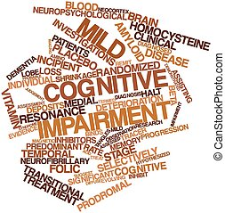 Abstract word cloud for Mild cognitive impairment with related tags and terms