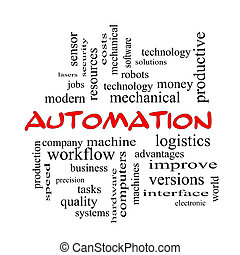 Automation Word Cloud Concept in red caps with great terms such as robots, machine, logistics and more.