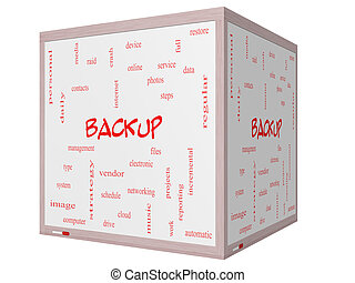 Backup Word Cloud Concept on a 3D cube Whiteboard