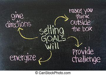 benefits of setting goals on blackboard