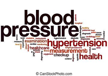 Blood pressure word cloud