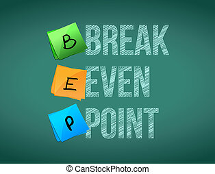 break even point post memo chalkboard sign illustration design