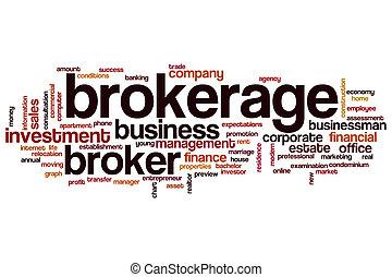 Brokerage word cloud concept