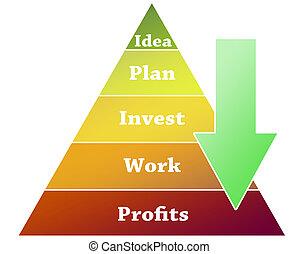 Business Profit graphic on pyramid illustration