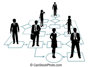 A business team are the solution in a process management flowchart.
