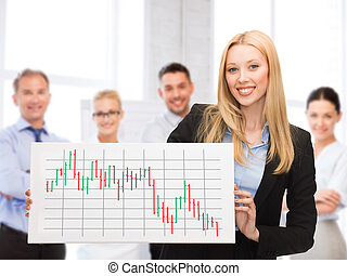 businesswoman with board and forex chart on it