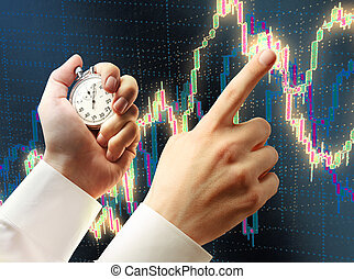 Candlestick chart, stopwatch and hand