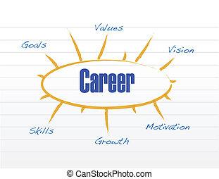 career model illustration design