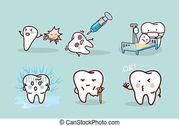 cartoon tooth cavity