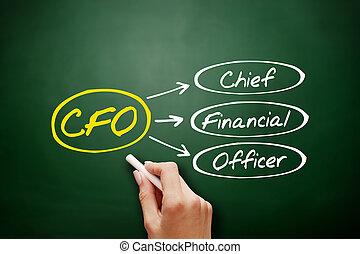 CFO - Chief Financial Officer, acronym on blackboard