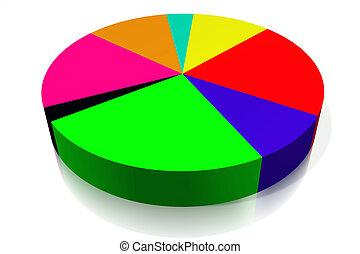 Chart concept