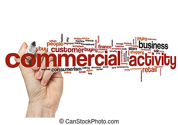 Commercial activity word cloud