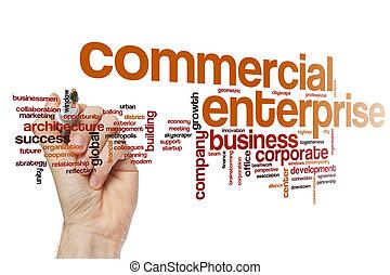 Commercial enterprise word cloud