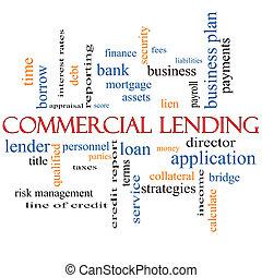 Commercial Lending Word Cloud Concept