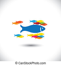 concept of leadership & authority - big fish leading small fishes. This abstract vector graphic also represents concepts like trust, responsibility, duty, command, control, power, dominance, influence