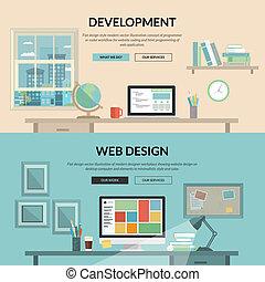Concepts for web development