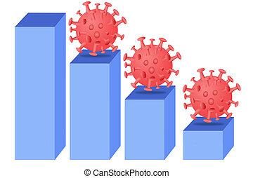 Coronavirus disease COVID-19 impact global economy stock markets financial crisis concept, 3D illustration