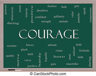 Courage Word Cloud Concept on a Blackboard