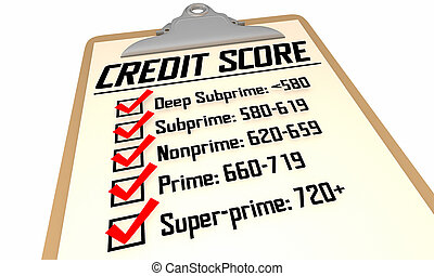 Credit Score Report Checklist Prime Levels Ranges 3d Illustration