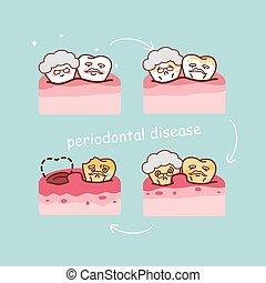 senior tooth with periodontal disease