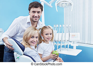 Families with a child in the dental office