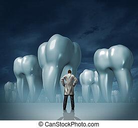 Dentist And Dental Care