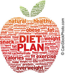Diet Plan Apple word illustration on white background.