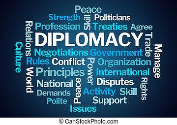 Diplomacy Word Cloud
