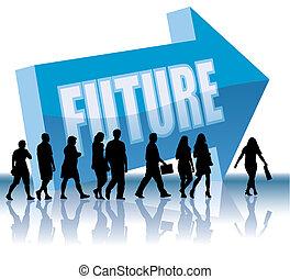 Direction - Future