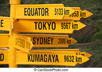 Destinations in New Zealand - variety of direction signs in Bluff