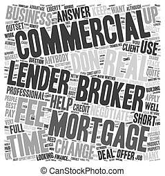 Do I Have To Use A Commercial Mortgage Broker text background wordcloud concept