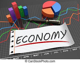 Economic budget as a business concept