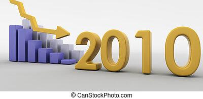 economic decline in 2010