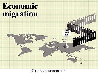Economic migration world map