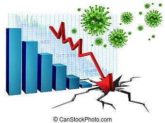 Economy Health Fear