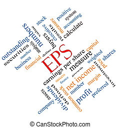 EPS Word Cloud Concept Angled