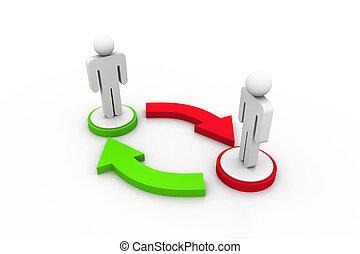 Exchange concept