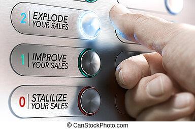 Explode your Sales, Salesforce Motivation
