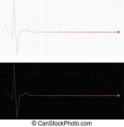 Fading cardiogram cardiac arrest