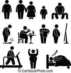 Fat Man Obesity Overweight