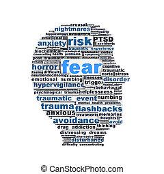 Fear symbol conceptual design