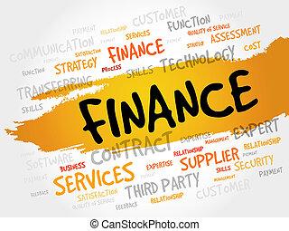 Finance word cloud
