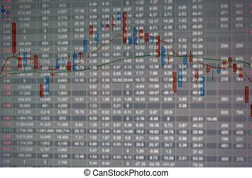 Financial data on monitor stock exchange