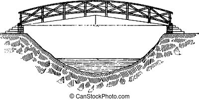 Footbridge, vintage engraved illustration. Dictionary of words and things - Larive and Fleury - 1895.